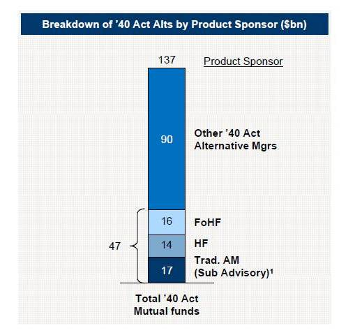 40 Act graphic 2 2014