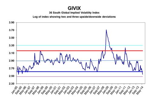 36 south GIVIX log