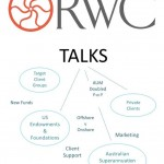 RWC graphic 3
