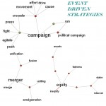 Event_Driven_Visual_Thesaurus_2_654_x_644