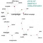 Event_Driven_Visual_Thesaurus_2_654_x_644