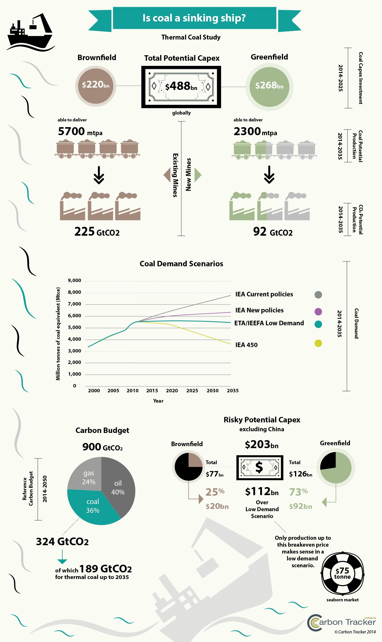 Coal-Infographic-01