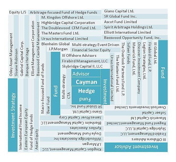 Cayman_longest_lead_illustration