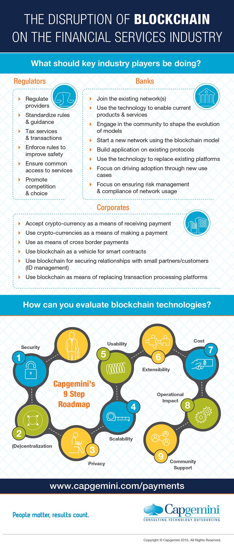 blockchain-infographic_capgemini 2015