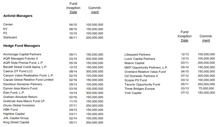 florida-sba-hf-investments-jpeg