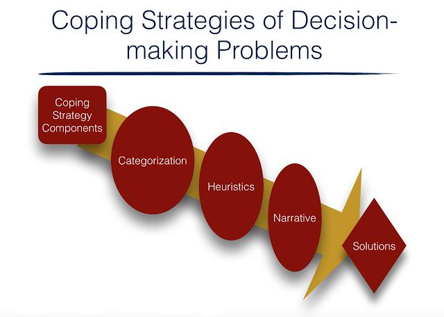 decision-making2