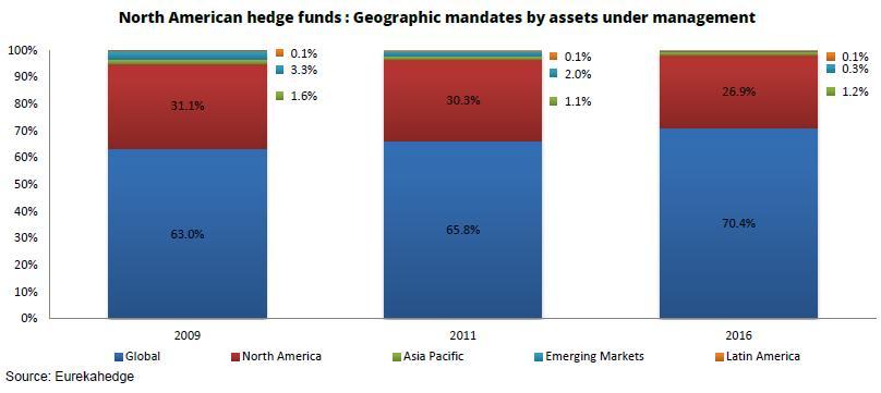 n-am-hfs-geog-mandates-2016
