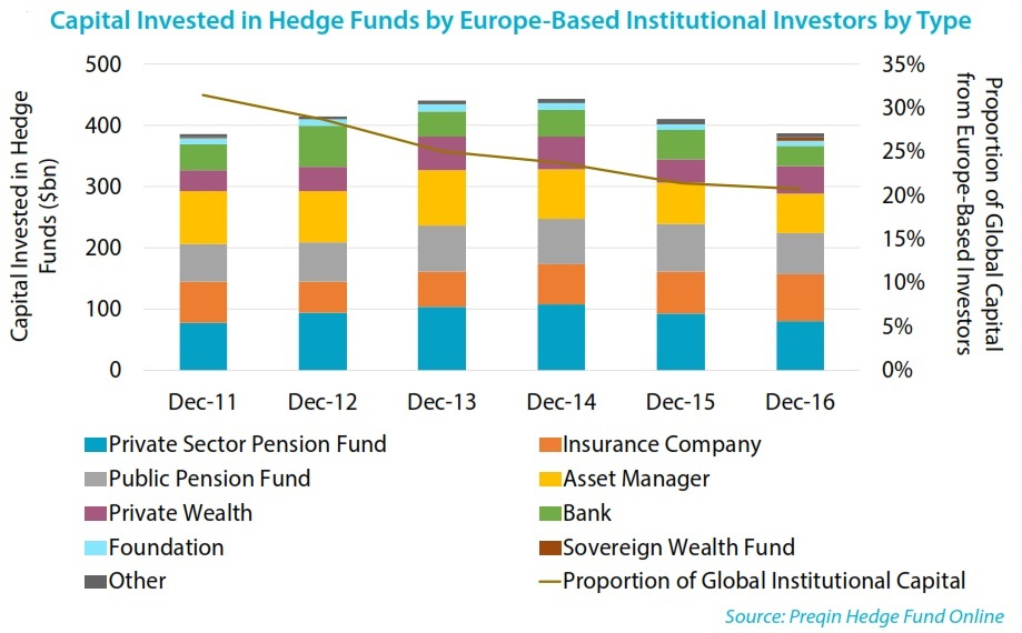 European Institutions contrib cap 20 2016