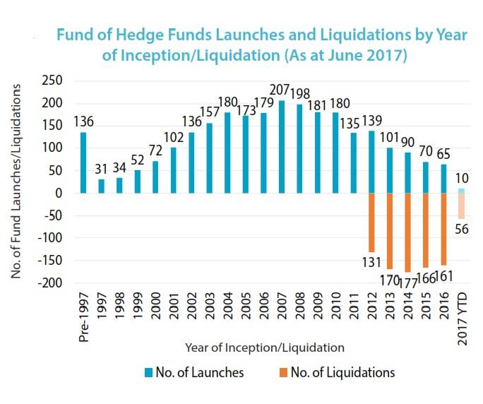 FOF Consolidation liquidations 4