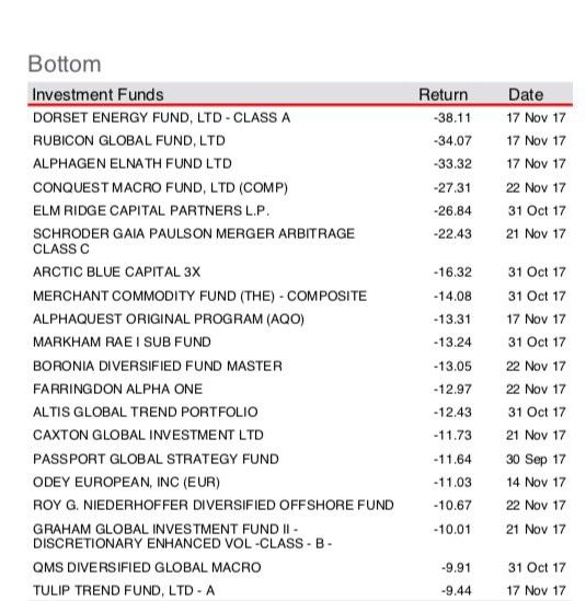 HSBC HF List Oct 2017 Bottom