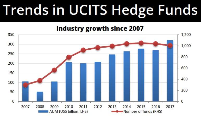 UCITS 1