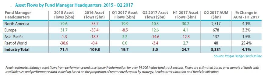 asia asset flows 1