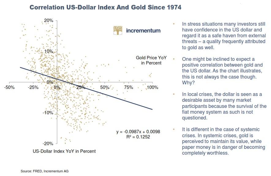 gold 5