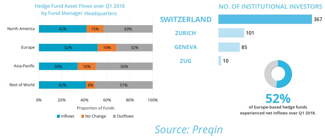 Europe Infographic 4