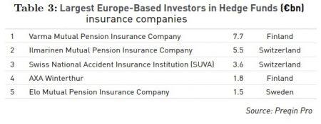 Euro Insurers 2