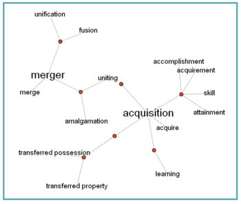 mergers_and_acquisitions_with_frame_657x557